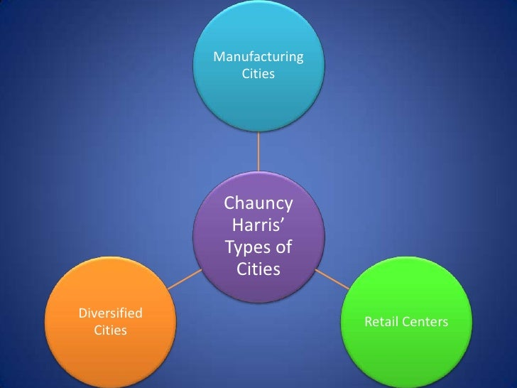 Manufacturing                 Cities               Chauncy                Harris'               Types of                Ci...