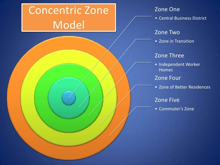 Traits of the CZMZone One• Nonresidential areas are concentrated.• Few residences exist.• Property Costs are high.Zone Two...
