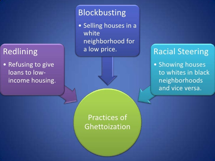 Zoning encourages spatialseparation by preventing mixing of land use in the      same district.                           ...