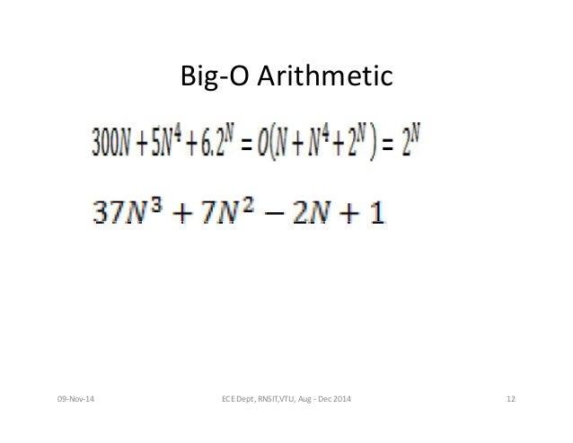 Unit7 & 8 performance analysis and optimization
