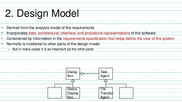 Unit 7 Performing User Interface Design