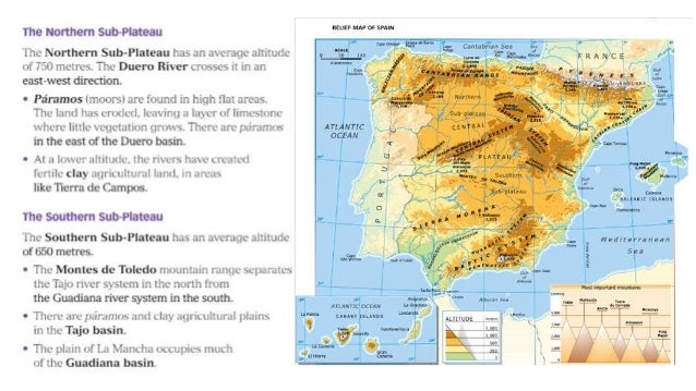 Map Of Spain Rivers And Mountains.Unit 7 Physical Relief Of Spain