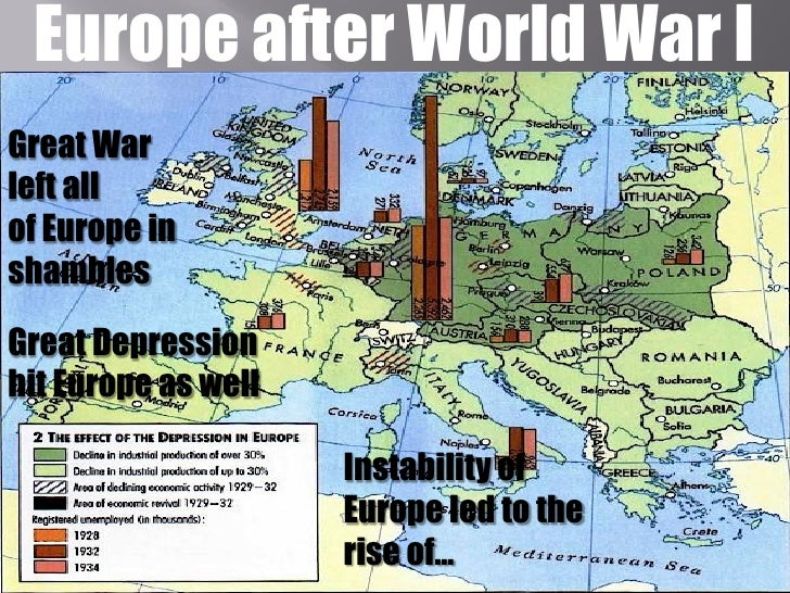 Unit 7 powerpoint the road to world war ii 4 gumiabroncs Images
