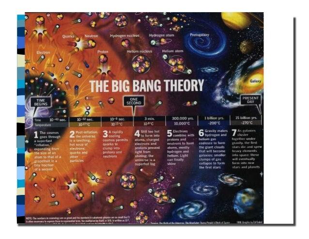 Complete Astronomy Unit PPT Slide 3