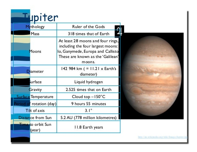 list the differences between terrestrial and jovian planets - photo #24