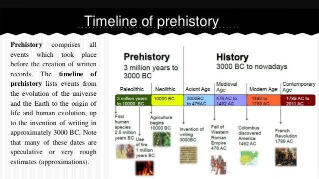 prehistoric periods timeline