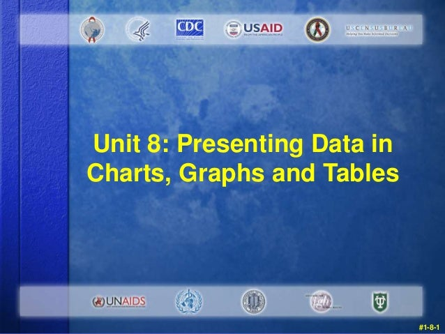 Unit 8: Presenting Data in  Charts, Graphs and Tables  #1-8-1