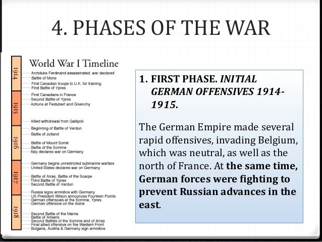 the first world war revision The first world war is largely thought of as a conflict where the majority of the significant operations took place almost exclusively on mainland europe with the.