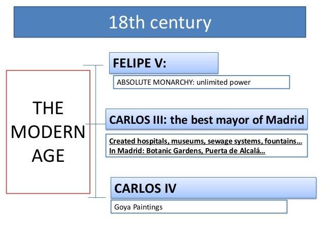 Habsburg Monarchy