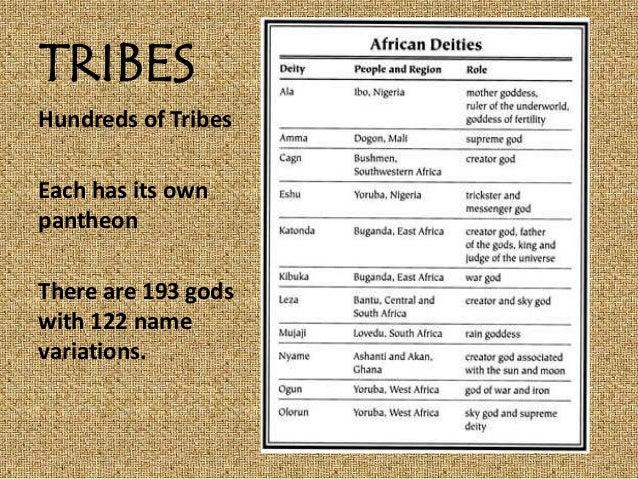 African mythology for HP