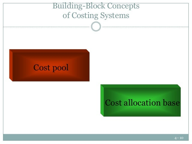 Building-Block Concepts of Costing Systems  Cost pool  Cost allocation base  4 - 10