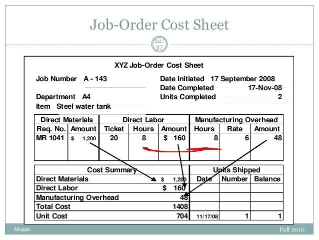 Job-Order Cost Sheet 22/ 37  XYZ Job-Order Cost Sheet Job Number A - 143 Department A4 Item Steel water tank Direct Materi...