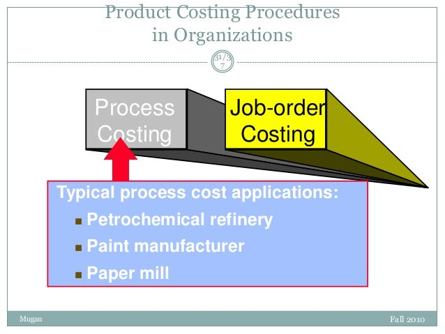 Product Costing Procedures in Organizations 31/3 7  Process Costing  Job-order Costing  Typical process cost applications:...