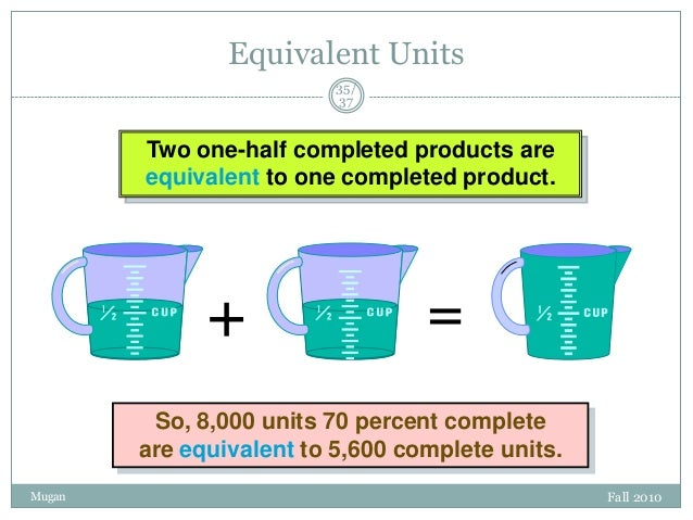 Equivalent Units 35/ 37  Two one-half completed products are equivalent to one completed product.  +  =  So, 8,000 units 7...