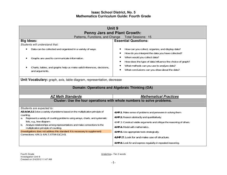 Isaac School District, No. 5                                                   Mathematics Curriculum Guide: Fourth Grade ...