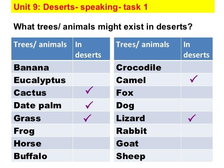 Unit 9  speaking Slide 3