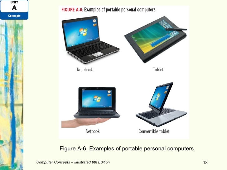 A guide for those wishing to get into the desktop computer.