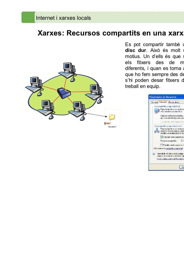 Internet i xarxes localsXarxes: Recursos compartits en una xarxa local                           Es pot compartir també un...
