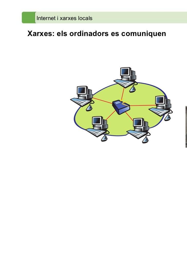 Internet i xarxes localsXarxes: els ordinadors es comuniquen                                       L'ordinador disposa    ...
