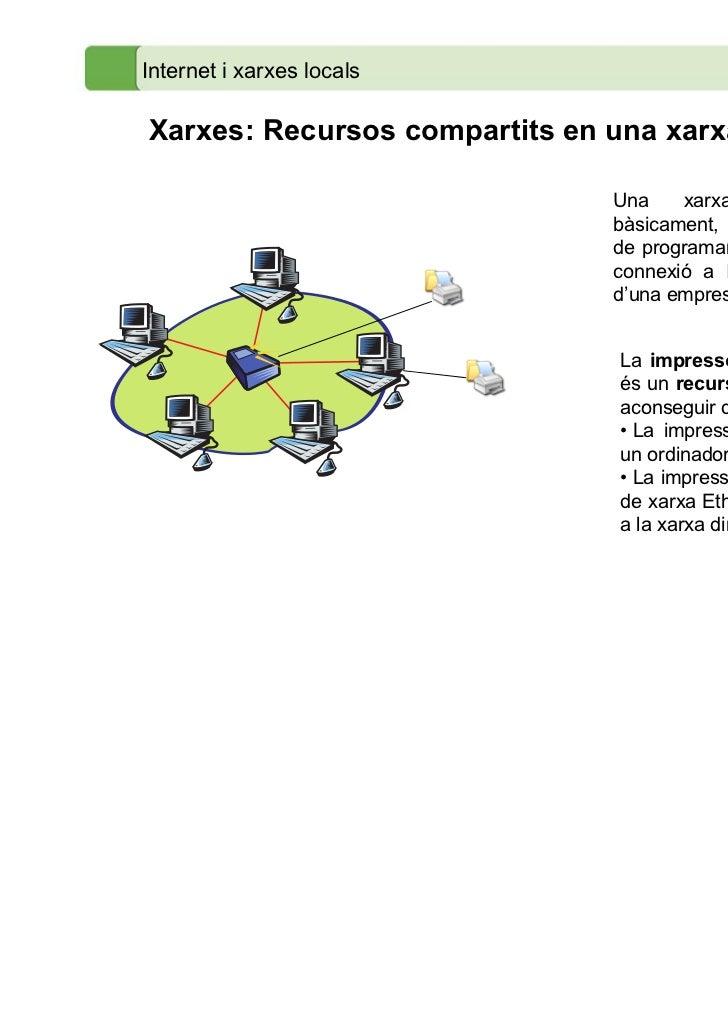 Internet i xarxes localsXarxes: Recursos compartits en una xarxa local                               Una    xarxa     loca...