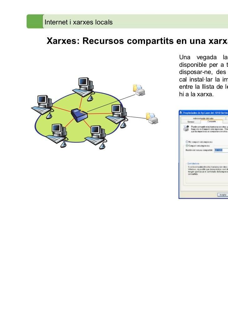 Internet i xarxes localsXarxes: Recursos compartits en una xarxa local                             Una vegada la impressor...