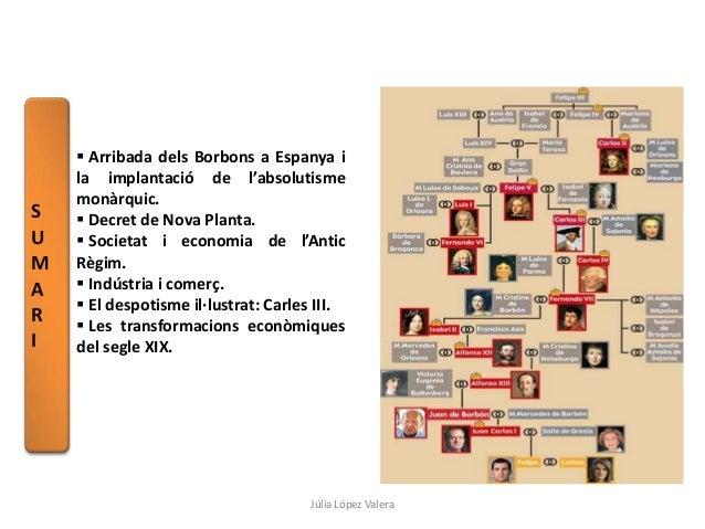 S U M A R I  Arribada dels Borbons a Espanya i la implantació de l'absolutisme monàrquic.  Decret de Nova Planta.  Soci...