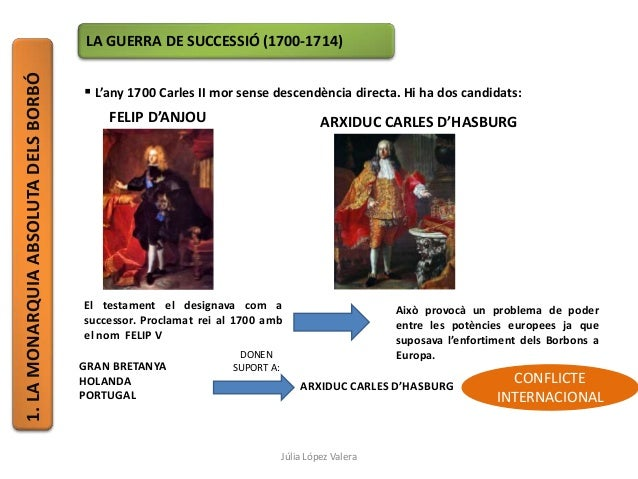 1.LAMONARQUIAABSOLUTADELSBORBÓ LA GUERRA DE SUCCESSIÓ (1700-1714)  L'any 1700 Carles II mor sense descendència directa. H...