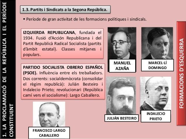 1.LAPROCLAMACIÓDELAREPÚBLICAIELPERÍODE CONSTITUENT 1.3. Partits i Sindicats a la Segona República. IZQUIERDA REPUBLICANA, ...