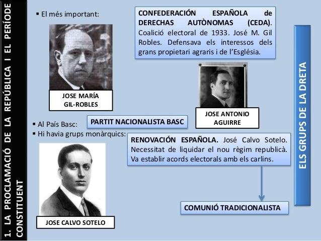 1.LAPROCLAMACIÓDELAREPÚBLICAIELPERÍODE CONSTITUENT ELSGRUPSDELADRETA  El més important: CONFEDERACIÓN ESPAÑOLA de DERECHA...
