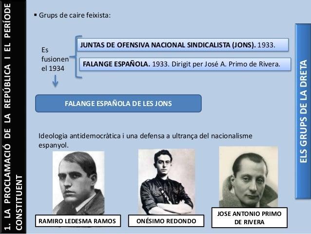 1.LAPROCLAMACIÓDELAREPÚBLICAIELPERÍODE CONSTITUENT ELSGRUPSDELADRETA  Grups de caire feixista: JUNTAS DE OFENSIVA NACIONA...