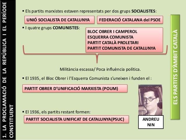 1.LAPROCLAMACIÓDELAREPÚBLICAIELPERÍODE CONSTITUENT ELSPARTITSD'ÀMBITCATALÀ  Els partits marxistes estaven representats pe...