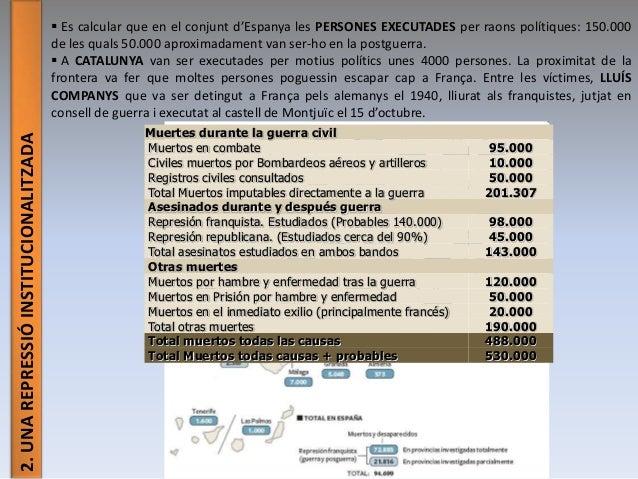 2.UNAREPRESSIÓINSTITUCIONALITZADA  Es calcular que en el conjunt d'Espanya les PERSONES EXECUTADES per raons polítiques: ...