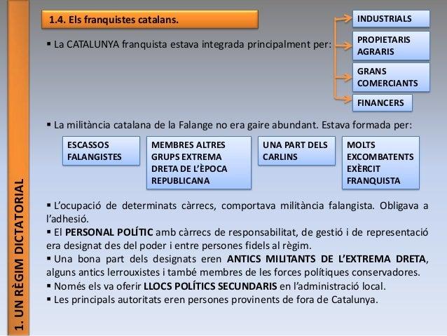 1.UNRÈGIMDICTATORIAL 1.4. Els franquistes catalans.  La CATALUNYA franquista estava integrada principalment per:  La mil...