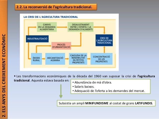 2.ELSANYSDELCREIXEMENTECONÒMIC 2.2. La reconversió de l'agricultura tradicional.  Les transformacions econòmiques de la d...