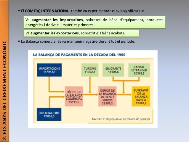 2.ELSANYSDELCREIXEMENTECONÒMIC  El COMERÇ INTERNACIONAL també va experimentar canvis significatius:  La Balança comercia...