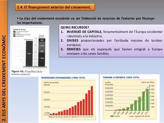 2.ELSANYSDELCREIXEMENTECONÒMIC 2.4. El finançament exterior del creixement.  La clau del creixement econòmic va ser l'obt...