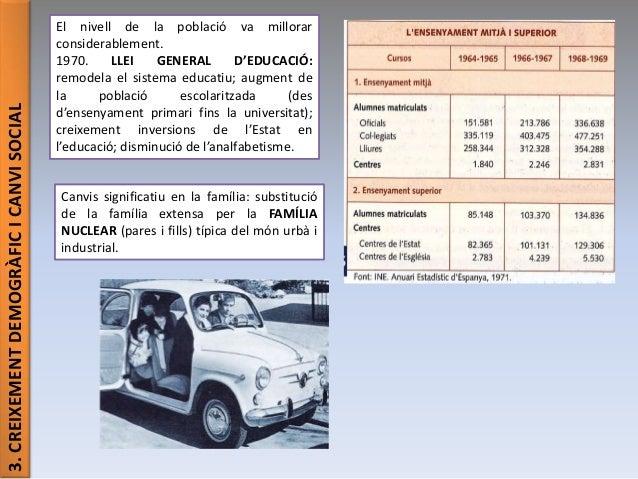 3.CREIXEMENTDEMOGRÀFICICANVISOCIAL El nivell de la població va millorar considerablement. 1970. LLEI GENERAL D'EDUCACIÓ: r...