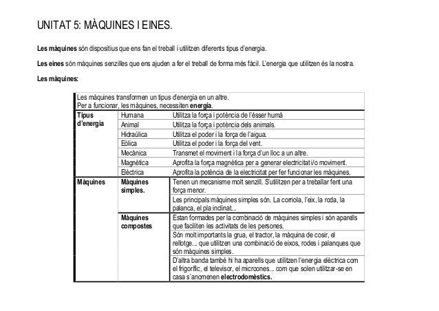 UNITAT 5: MÀQUINES I EINES. Les màquines són dispositius que ens fan el treball i utilitzen diferents tipus d'energia. Les...