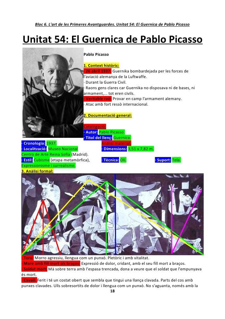 Bloc 6. L'art de les Primeres Avantguardes. Unitat 54: El Guernica de Pablo Picasso   Unitat 54: El Guernica de Pablo Pica...