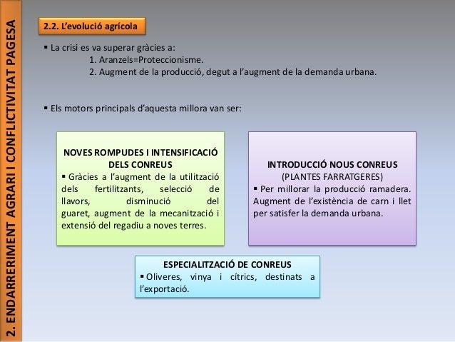 2. ENDARRERIMENT AGRARI I CONFLICTIVITAT PAGESA  2.2. L'evolució agrícola  La crisi es va superar gràcies a: 1. Aranzels=...