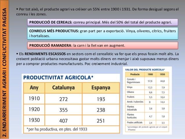 2. ENDARRERIMENT AGRARI I CONFLICTIVITAT PAGESA   Per tot això, el producte agrari va créixer un 55% entre 1900 i 1931. D...