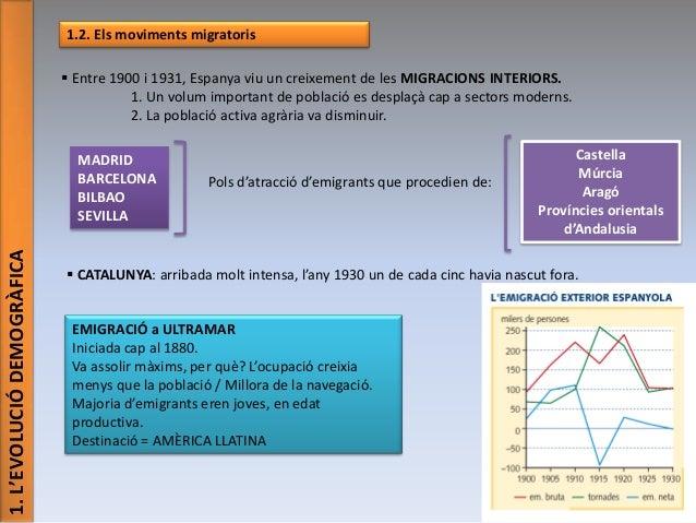 1.2. Els moviments migratoris  Entre 1900 i 1931, Espanya viu un creixement de les MIGRACIONS INTERIORS. 1. Un volum impo...