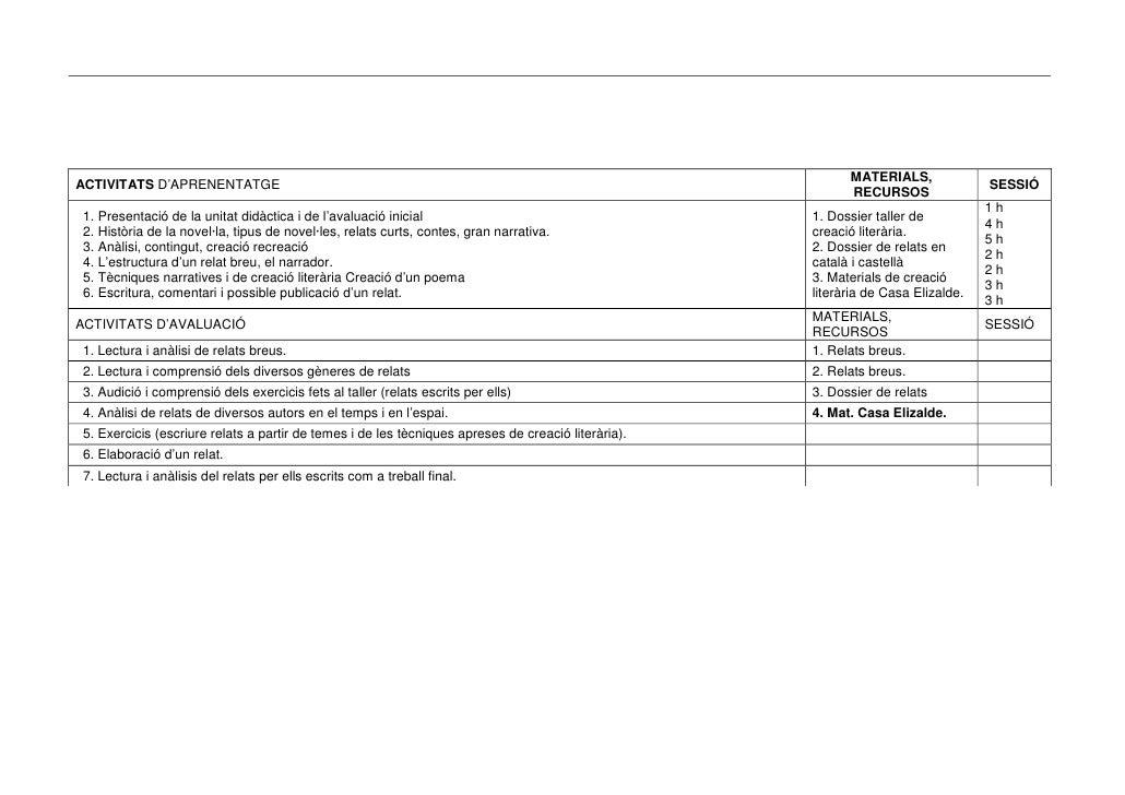 Unitatdidacticatallerpoesia Slide 2