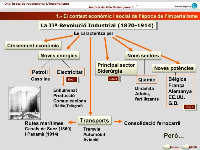 Història del Món Contemporani Armand Figuera  11..-- EEll ccoonntteexxtt eeccoonnòòmmiicc ii ssoocciiaall ddee ll''èèppooc...