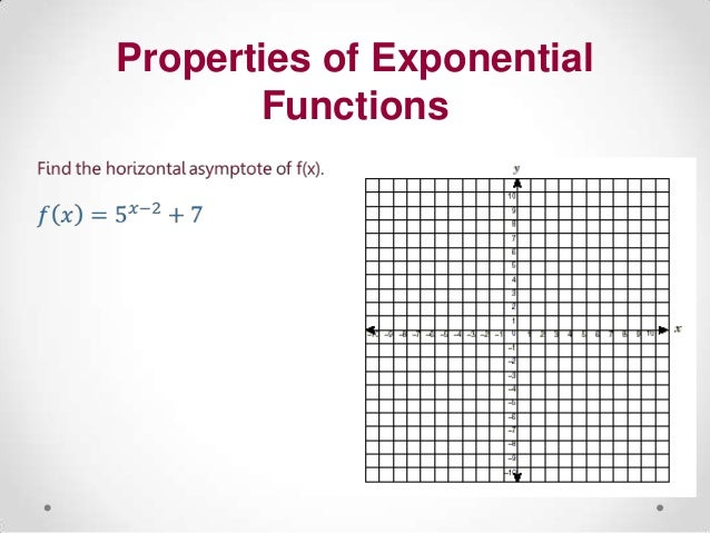 Unit C 1.12 comparing linear and exponential functions (2z)