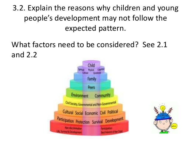 understand the pattern of development that would normally be expected for children and young people  Describe the expected pattern of children and young people's development from birth to 19 years through a young person's development, from birth to 19 they are expected to follow a development pattern including physical, social, environmental, behavioural, intellectual and communicational.