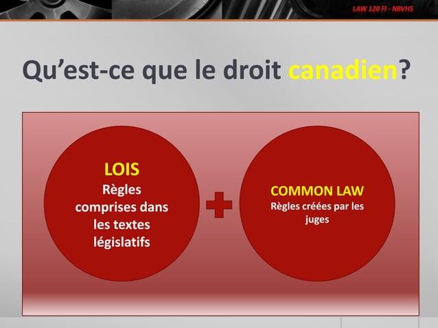 Qu'est-ce que le droit canadien? COMMON LAW Règles créées par les juges LOIS Règles comprises dans les textes législatifs