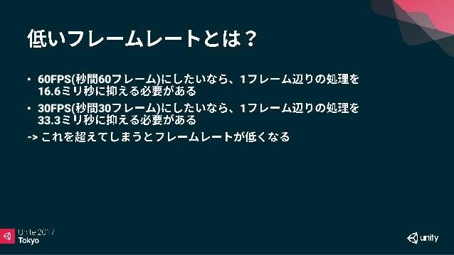 GPU Profiler • GPU Profiler • GPU Unity Profiler •