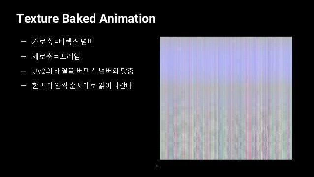 Texture Baked Animation 11 — —