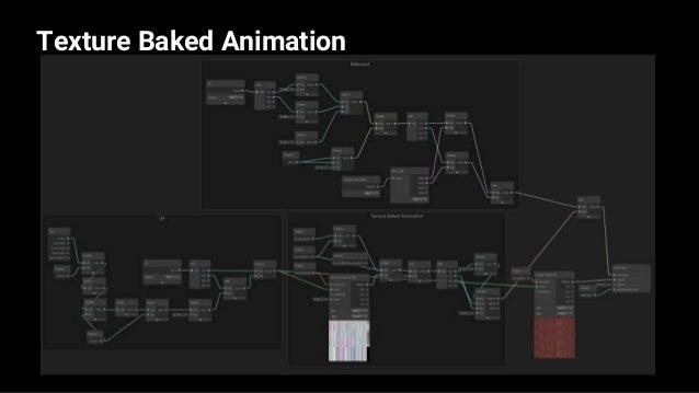 Texture Baked Animation 15